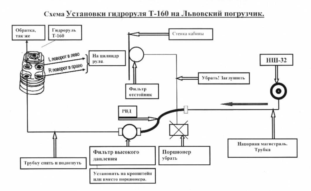 Схема подключение рулевых дозаторов на трактор6
